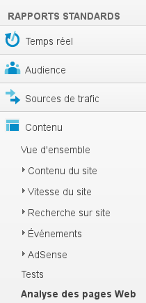 Analyse des pages Web - Google Analytics