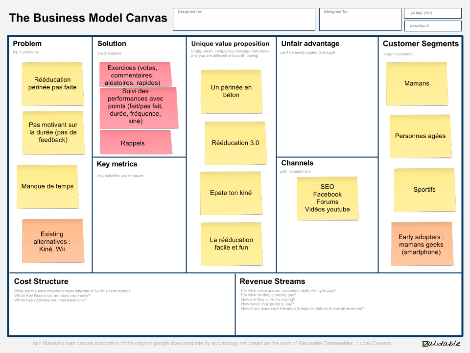 Lean-Business-Model-Canvas